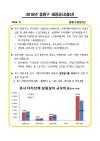 2016년 재정공시(결산) e-book 표지