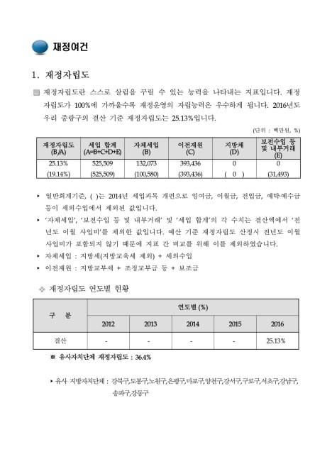 2017년 중랑구 재정(수시)공시