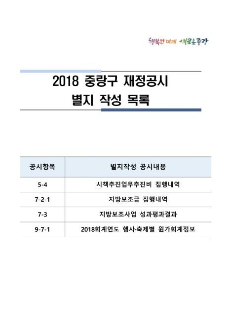 2018회계연도 결산공시(공통공시) 별지