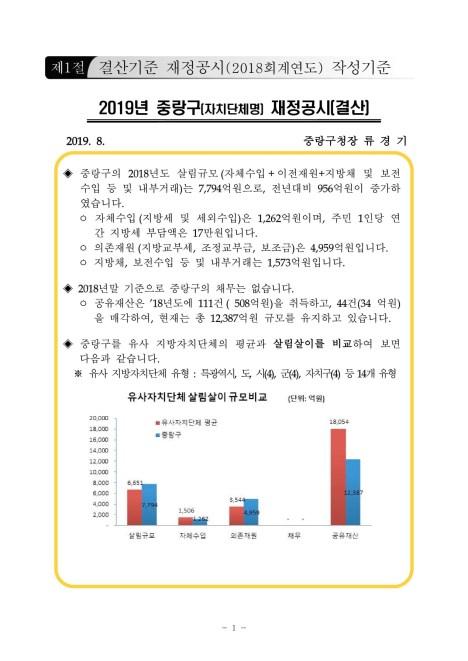 2018회계연도 지방자치단체 결산공시(공통공시)